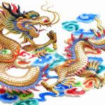 China Horoskop Sternzeichen