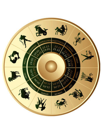 Astrologische Beratung am Telefon. Astrologie und Horoskope.