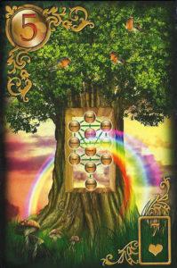 Bedeutung der Lenormand Tageskarte der Baum